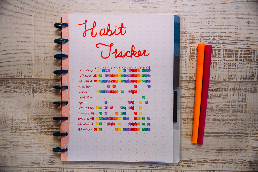 bullet journal habit tracker